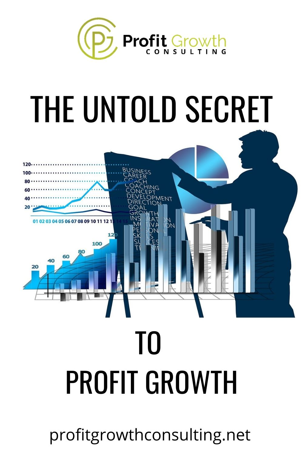 brand growth experts